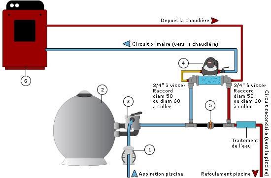 robot dolphin m4. Black Bedroom Furniture Sets. Home Design Ideas
