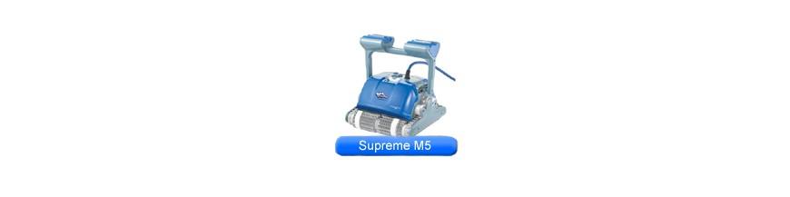 Pièces détachées Supreme M5 (M500)
